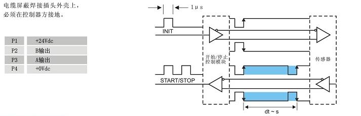 18磁致伸缩位移传感器