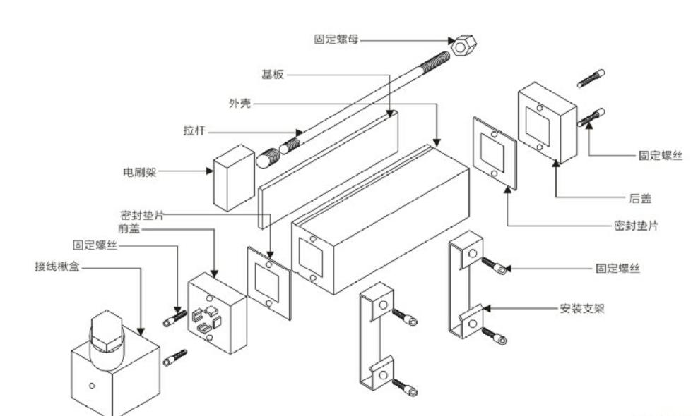行程位移传感器,盾构机位移传感器,直线位移传感器